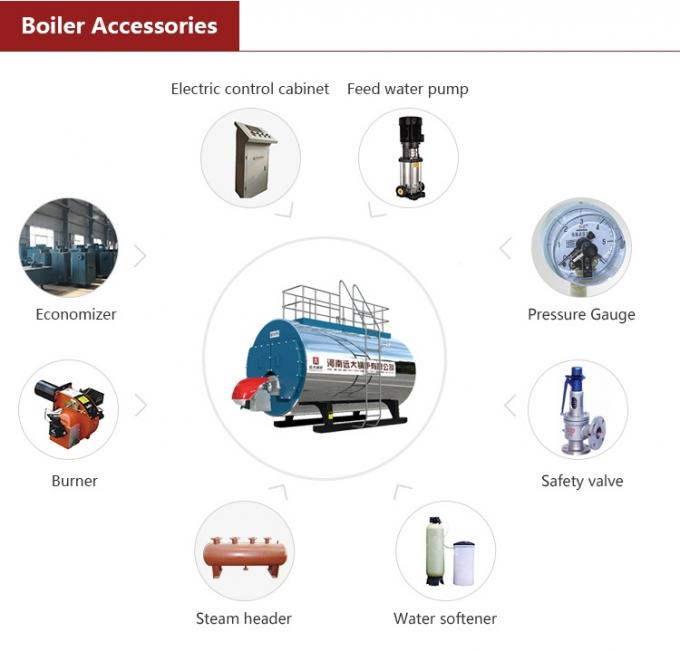 2800kw Fuel Gas Heavy Oil Hot Water Boiler Low Pressure Q345R Material ISO9001